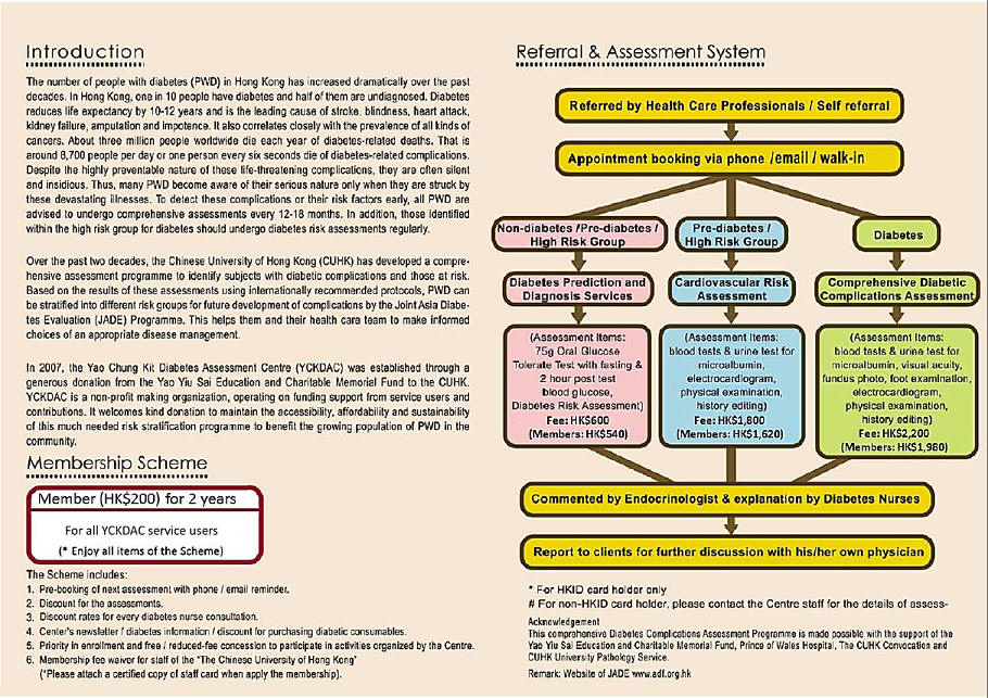 Yao Chung Kit Diabetes Assessment Centre